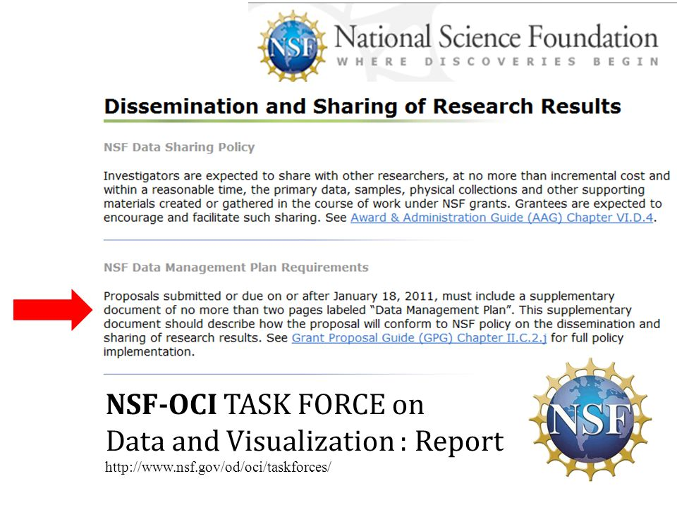 NSF-OCI TASK FORCE on Data and Visualization : Report http://www.nsf.gov/od/oci/taskforces/