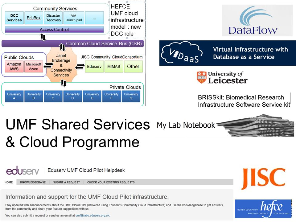 UMF Shared Services & Cloud Programme