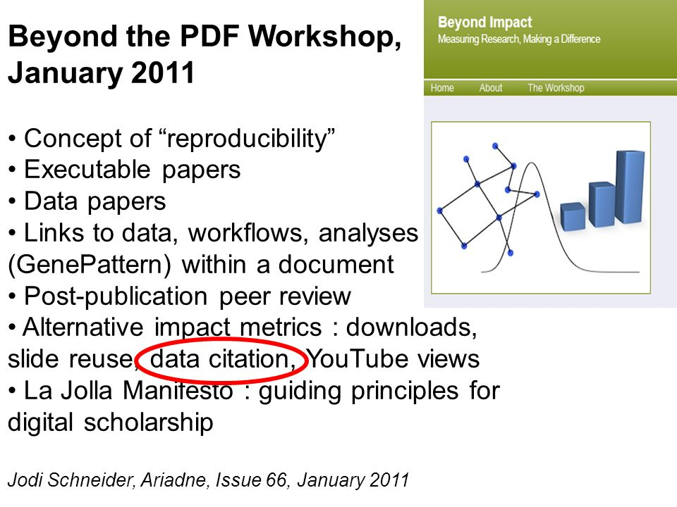 Beyond the PDF Workshop, January 2011 Concept of reproducibility Executable papers Data papers Links to data, workflows, analyses (GenePattern) within a document Post-publication peer review Alternative impact metrics : downloads, slide reuse, data citation, YouTube views La Jolla Manifesto : guiding principles for digital scholarship Jodi Schneider, Ariadne, Issue 66, January 2011