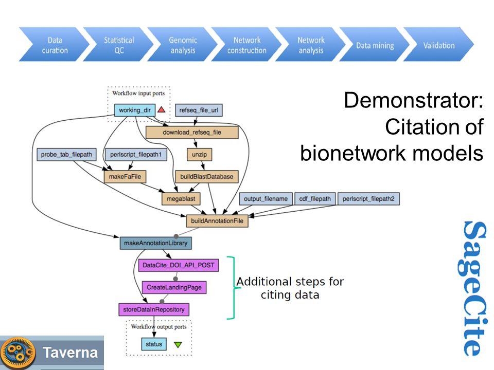 Demonstrator: Citation of bionetwork models