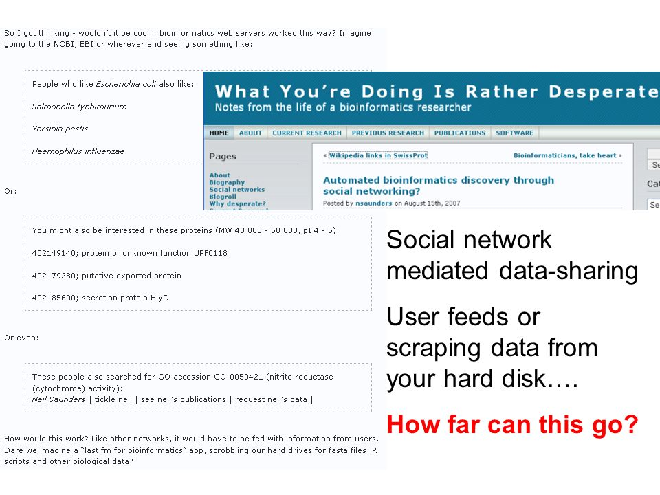 Social network mediated data-sharing User feeds or scraping data from your hard disk….