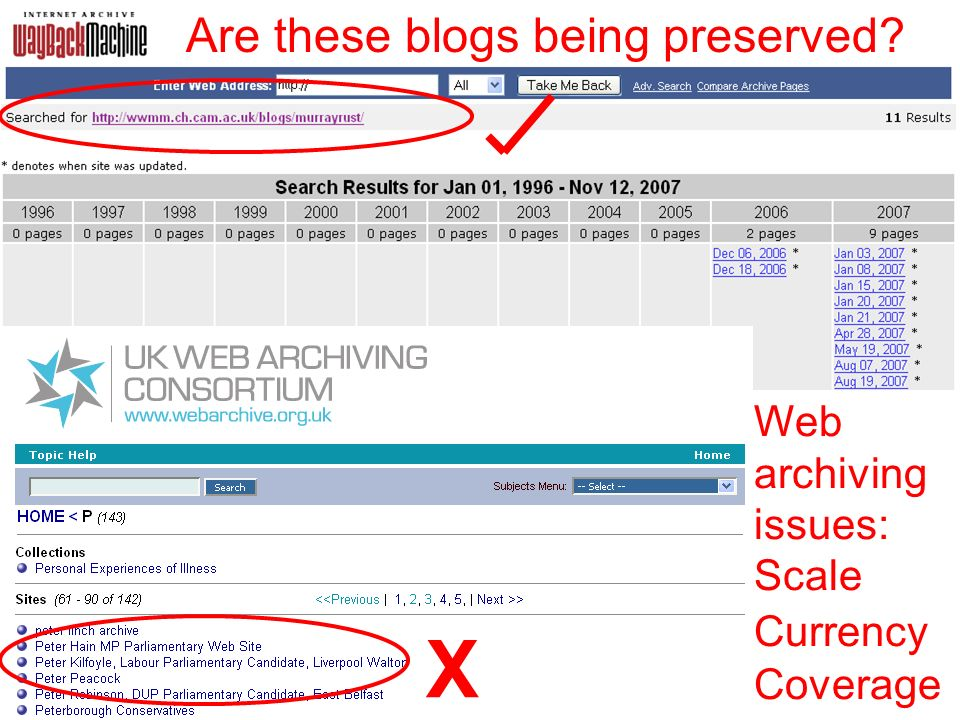 X Are these blogs being preserved Web archiving issues: Scale Currency Coverage