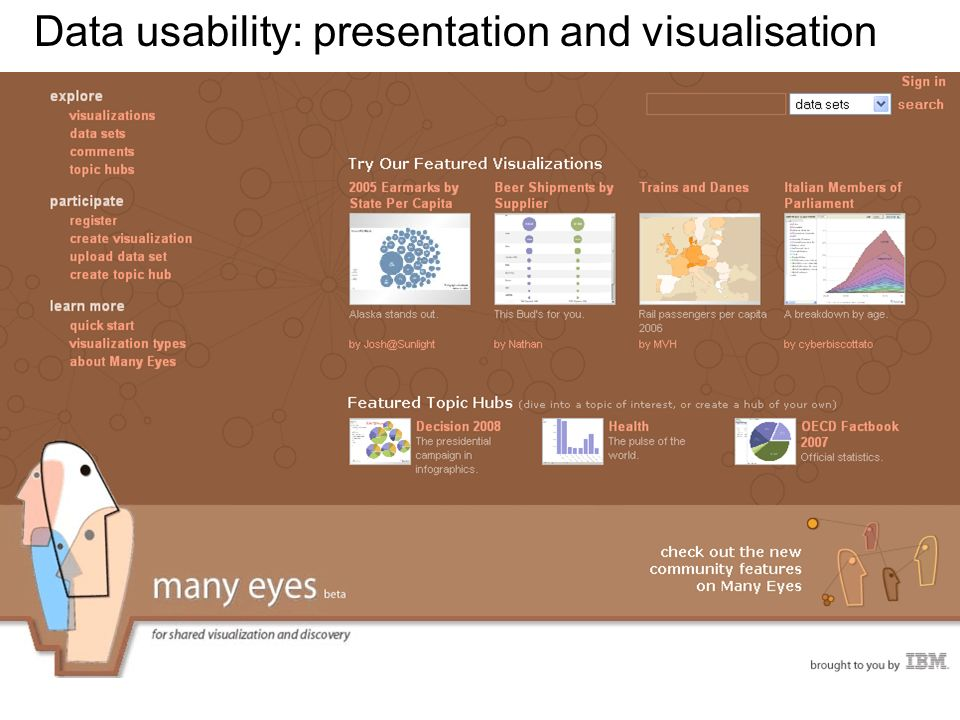 Data usability: presentation and visualisation