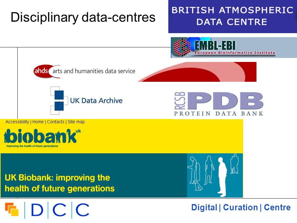 Digital | Curation | Centre 7 Disciplinary data-centres