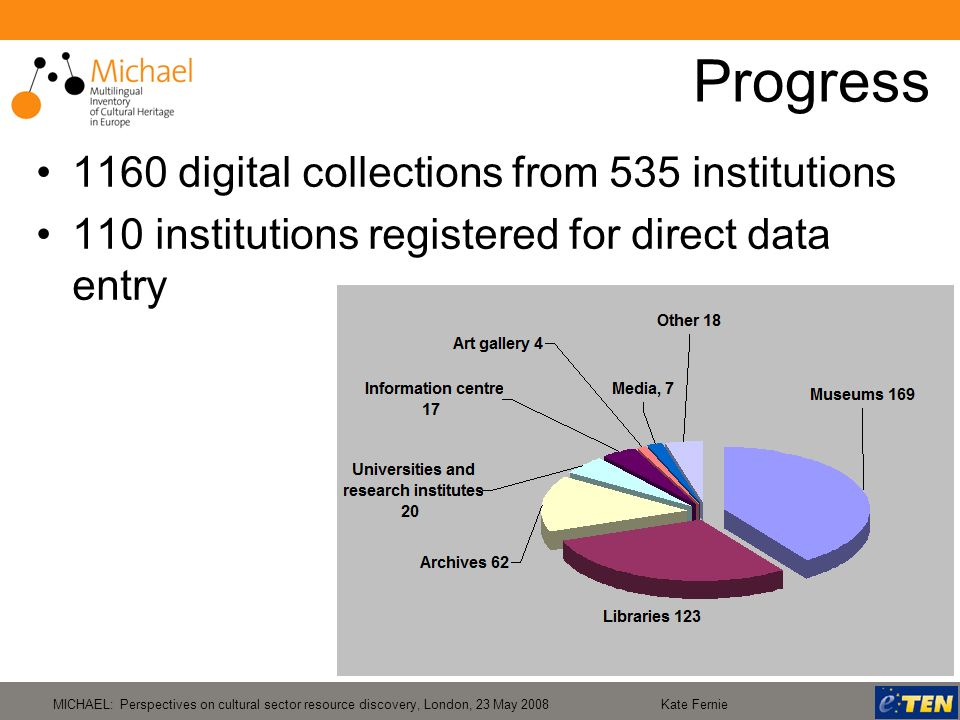 MICHAEL: Perspectives on cultural sector resource discovery, London, 23 May 2008 Kate Fernie Progress 1160 digital collections from 535 institutions 110 institutions registered for direct data entry