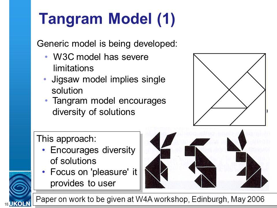 A centre of expertise in digital information managementwww.ukoln.ac.uk 18 Tangram Model (1) Generic model is being developed: W3C model has severe lim