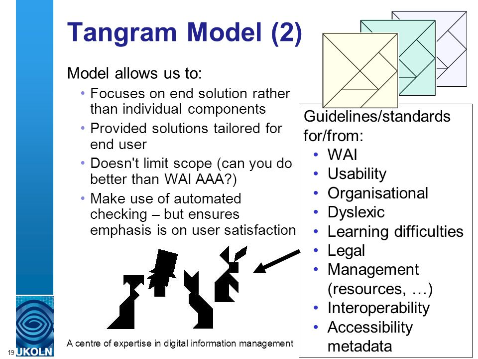 A centre of expertise in digital information managementwww.ukoln.ac.uk 19 Tangram Model (2) Guidelines/standards for/from: WAI Usability Organisational Dyslexic Learning difficulties Legal Management (resources, …) Interoperability Accessibility metadata Model allows us to: Focuses on end solution rather than individual components Provided solutions tailored for end user Doesn t limit scope (can you do better than WAI AAA ) Make use of automated checking – but ensures emphasis is on user satisfaction