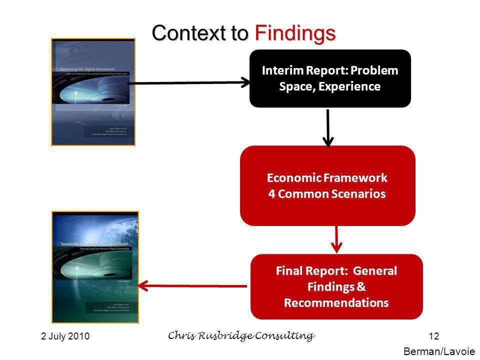 2 July 2010Chris Rusbridge Consulting12 Context to Findings Interim Report: Problem Space, Experience Economic Framework 4 Common Scenarios Final Report: General Findings & Recommendations Berman/Lavoie