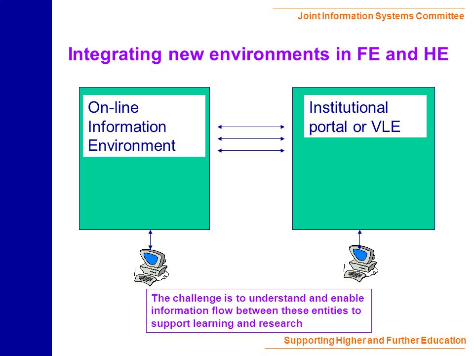 Joint Information Systems Committee Supporting Higher and Further Education Integrating new environments in FE and HE Institutional portal or VLE The challenge is to understand and enable information flow between these entities to support learning and research On-line Information Environment