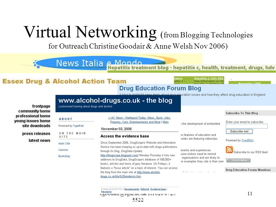 Tel Virtual Networking ( from Blogging Technologies for Outreach Christine Goodair & Anne Welsh Nov 2006)