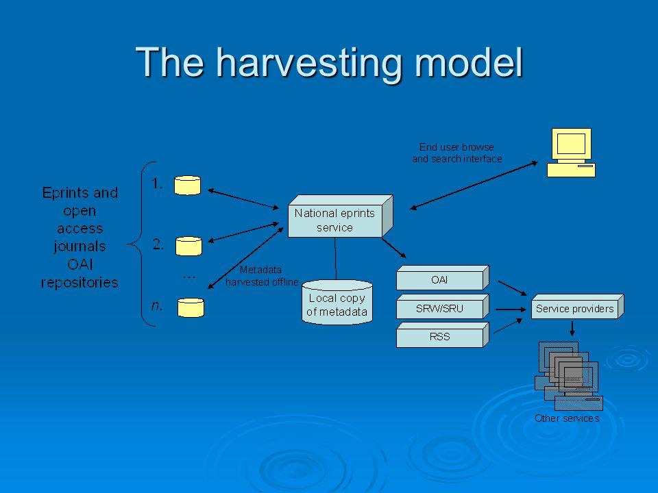 The harvesting model