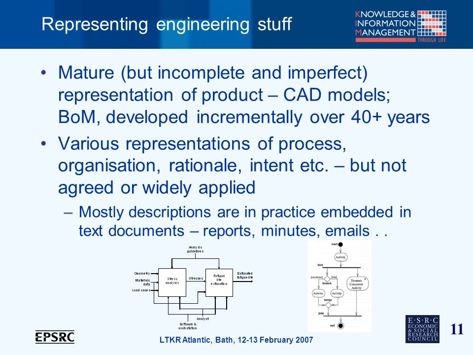 11 LTKR Atlantic, Bath, 12-13 February 2007 Representing engineering stuff Mature (but incomplete and imperfect) representation of product – CAD models; BoM, developed incrementally over 40+ years Various representations of process, organisation, rationale, intent etc.
