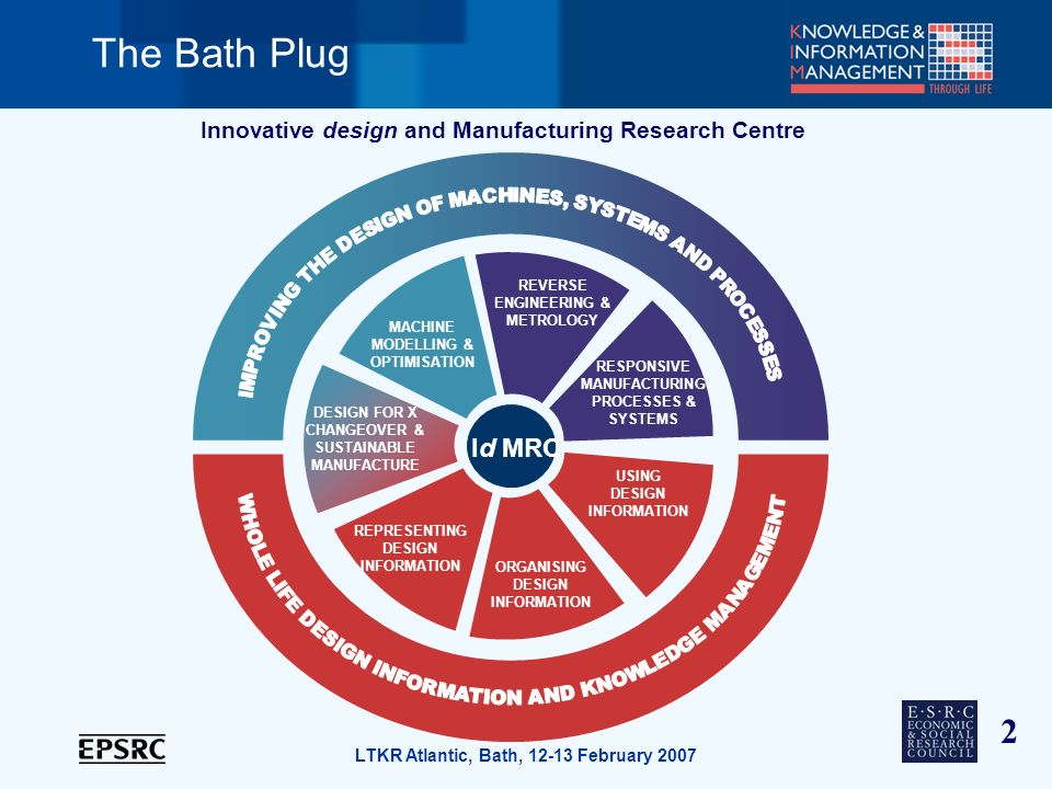 2 LTKR Atlantic, Bath, 12-13 February 2007 The Bath Plug Id MRC MACHINE MODELLING & OPTIMISATION REVERSE ENGINEERING & METROLOGY RESPONSIVE MANUFACTURING PROCESSES & SYSTEMS DESIGN FOR X CHANGEOVER & SUSTAINABLE MANUFACTURE REPRESENTING DESIGN INFORMATION ORGANISING DESIGN INFORMATION USING DESIGN INFORMATION Innovative design and Manufacturing Research Centre