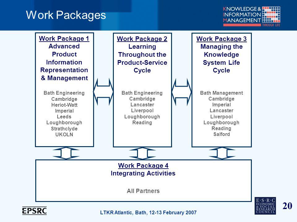 20 LTKR Atlantic, Bath, 12-13 February 2007 Work Packages Work Package 1 Advanced Product Information Representation & Management Bath Engineering Cam