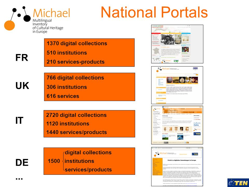 FR UK IT DE... 1370 digital collections 510 institutions 210 services-products 2720 digital collections 1120 institutions 1440 services/products 766 d
