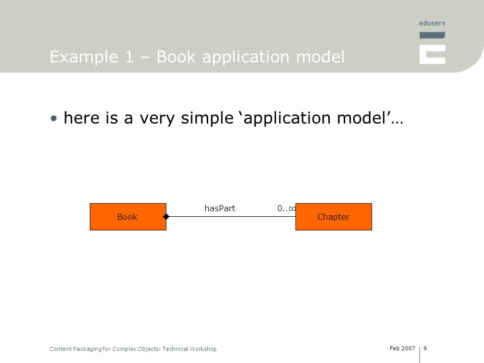 Feb 2007 Content Packaging for Complex Objects: Technical Workshop 9 Example 1 – Book application model Book 0..hasPart Chapter here is a very simple
