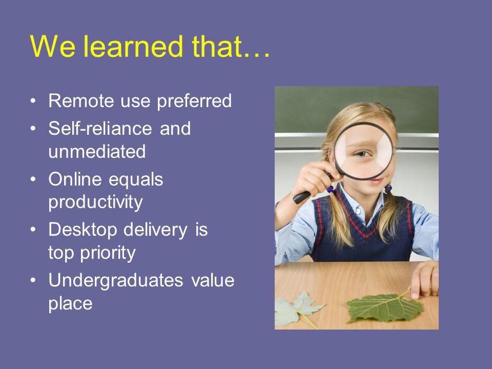 We learned that… Remote use preferred Self-reliance and unmediated Online equals productivity Desktop delivery is top priority Undergraduates value place