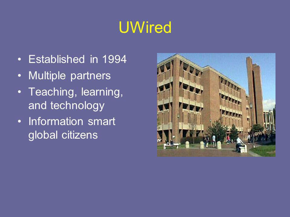 UWired Established in 1994 Multiple partners Teaching, learning, and technology Information smart global citizens