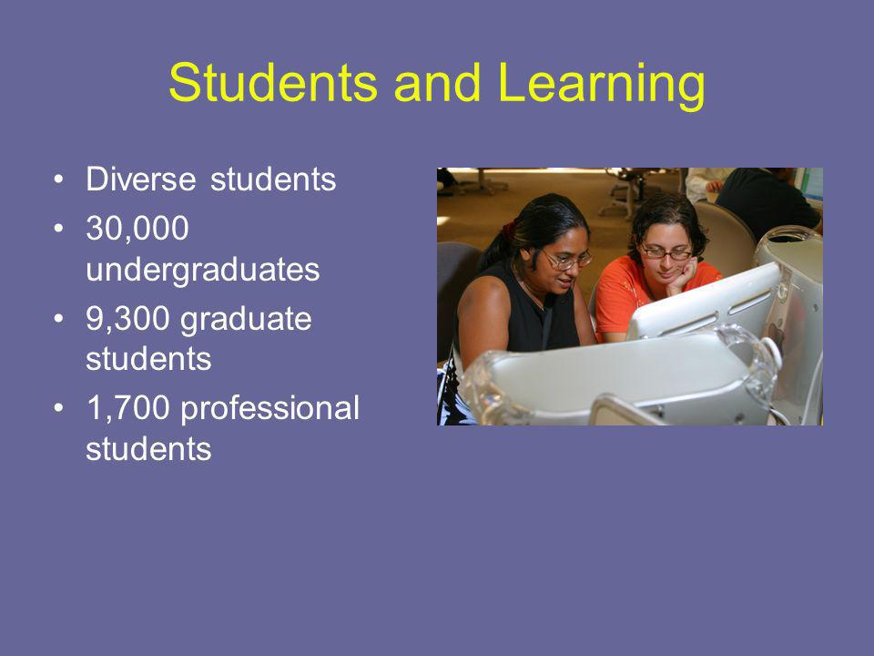Students and Learning Diverse students 30,000 undergraduates 9,300 graduate students 1,700 professional students