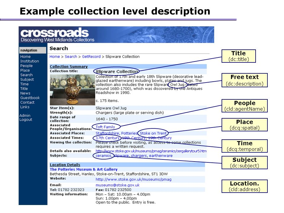 Free text (dc:description) Example collection level description Time (dcq:temporal) People (cld:agentName) Subject (dc:subject) Place (dcq:spatial) Title (dc:title) Location.