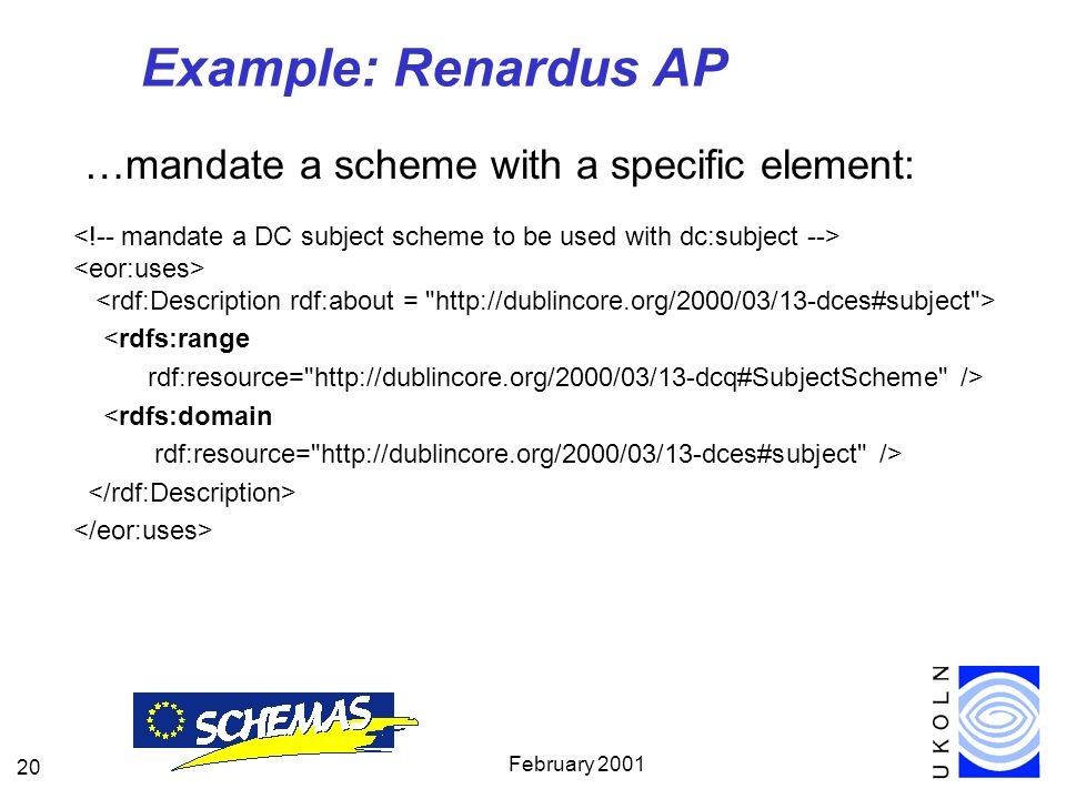 February 2001 20 Example: Renardus AP …mandate a scheme with a specific element: <rdfs:range rdf:resource= http://dublincore.org/2000/03/13-dcq#SubjectScheme /> <rdfs:domain rdf:resource= http://dublincore.org/2000/03/13-dces#subject />