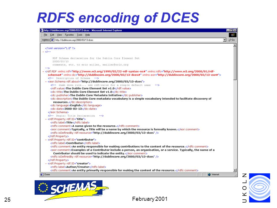 February 2001 25 RDFS encoding of DCES