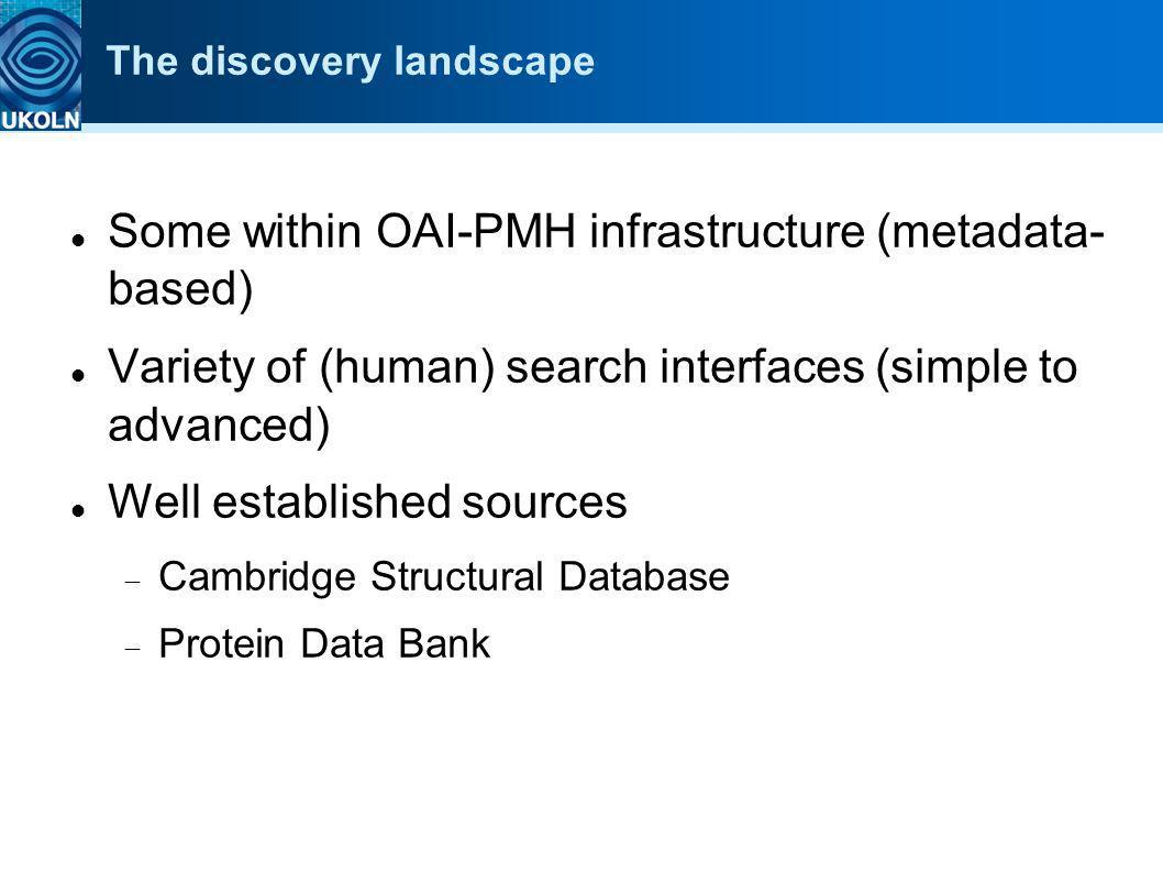 The discovery landscape Some within OAI-PMH infrastructure (metadata- based) Variety of (human) search interfaces (simple to advanced) Well establishe