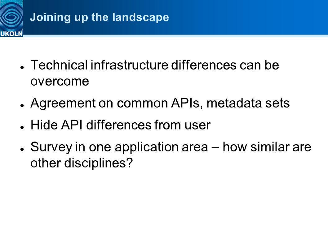 Joining up the landscape Technical infrastructure differences can be overcome Agreement on common APIs, metadata sets Hide API differences from user S