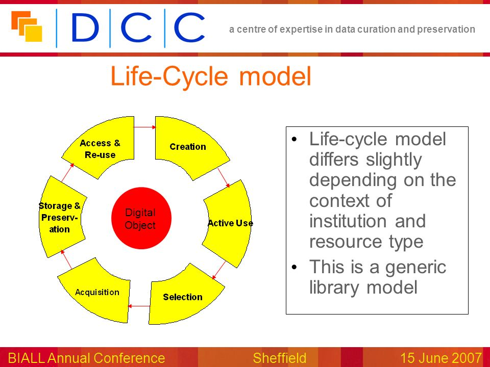 a centre of expertise in data curation and preservation BIALL Annual ConferenceSheffield15 June 2007 Life-Cycle model Digital Object Life-cycle model