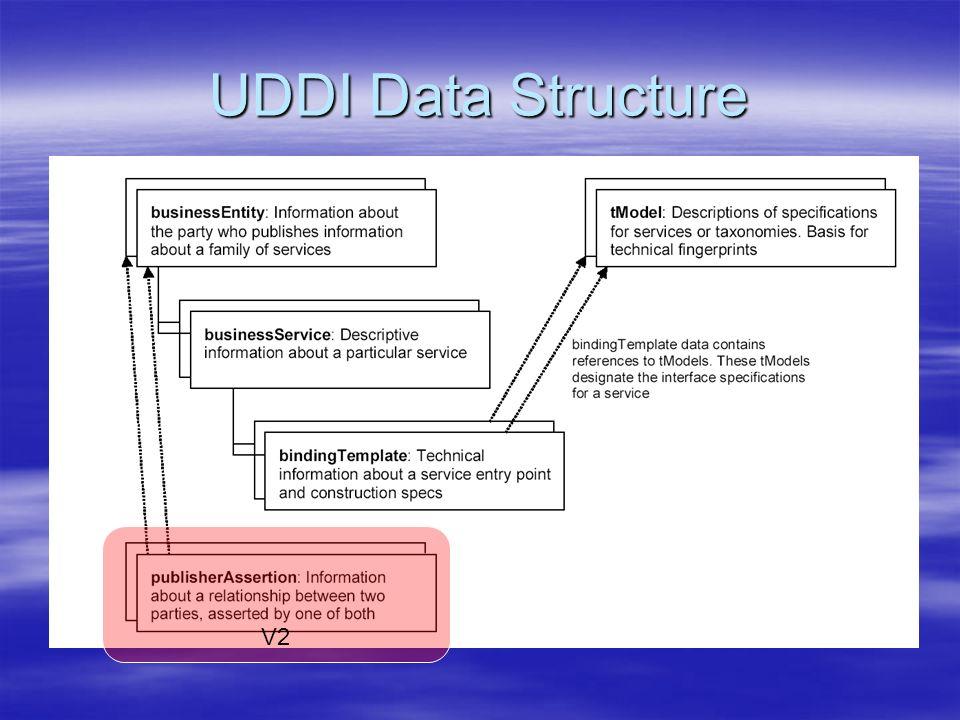 UDDI Data Structure V2