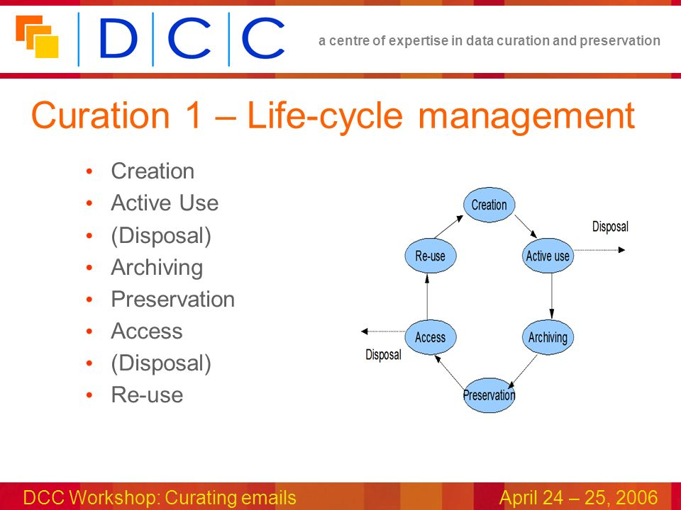 a centre of expertise in data curation and preservation DCC Workshop: Curating emailsApril 24 – 25, 2006 Curation 1 – Life-cycle management Creation Active Use (Disposal) Archiving Preservation Access (Disposal) Re-use