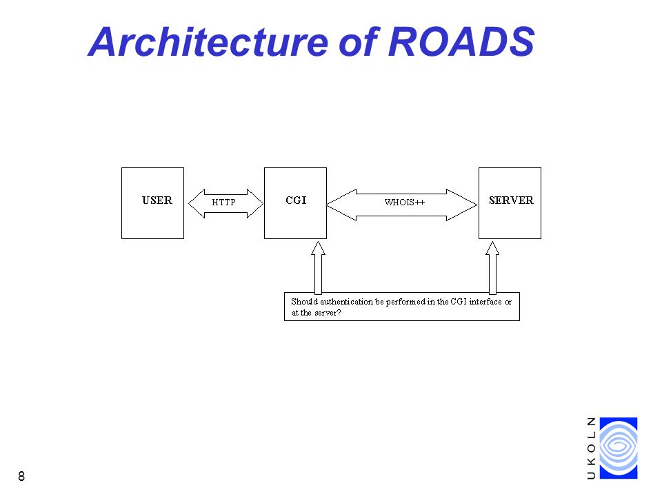 8 Architecture of ROADS
