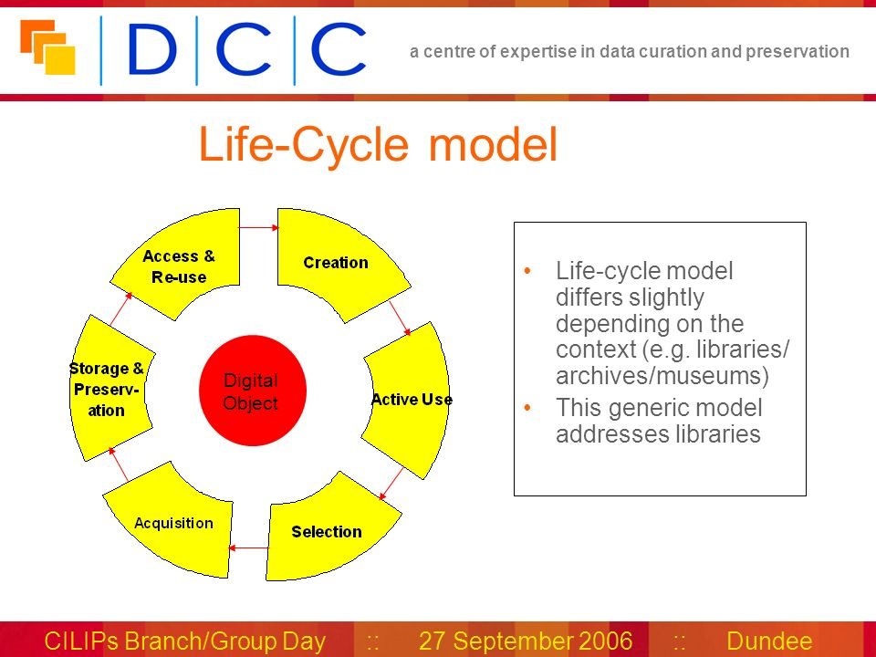 a centre of expertise in data curation and preservation CILIPs Branch/Group Day :: 27 September 2006 :: Dundee Life-Cycle model Digital Object Life-cycle model differs slightly depending on the context (e.g.