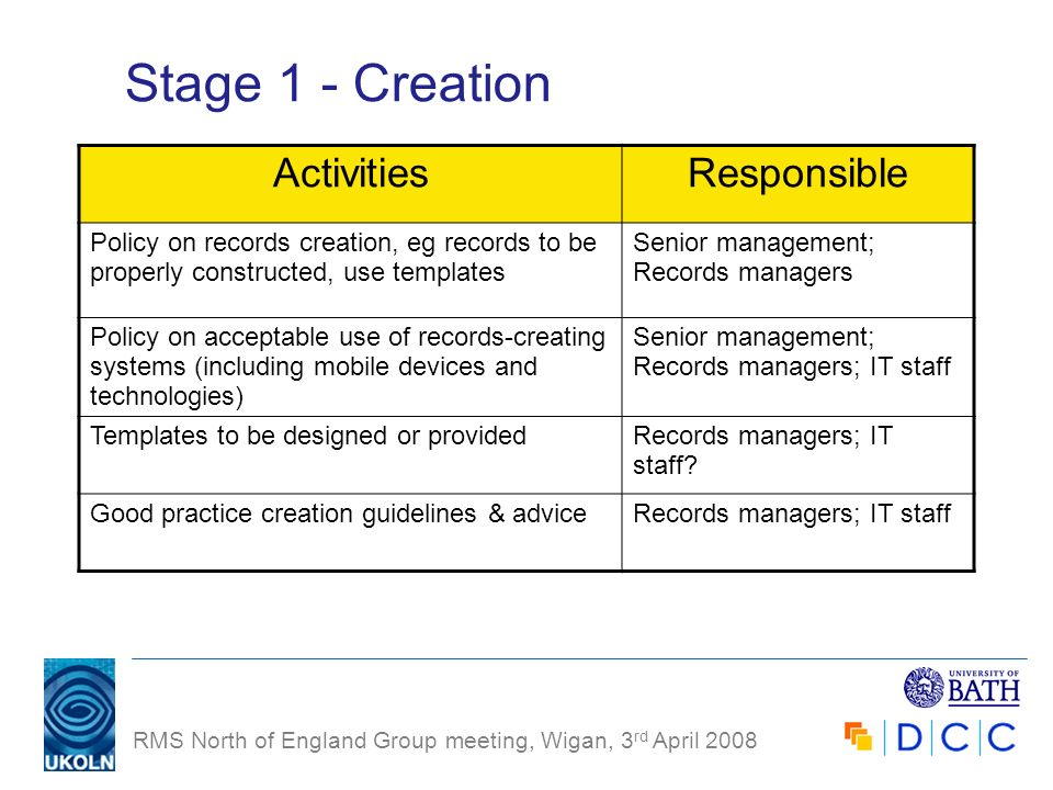 RMS North of England Group meeting, Wigan, 3 rd April 2008 Stage 1 - Creation ActivitiesResponsible Policy on records creation, eg records to be prope