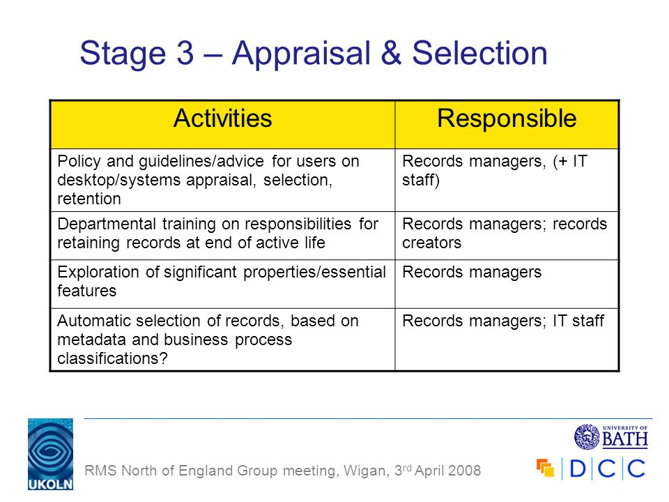 RMS North of England Group meeting, Wigan, 3 rd April 2008 Stage 3 – Appraisal & Selection ActivitiesResponsible Policy and guidelines/advice for user