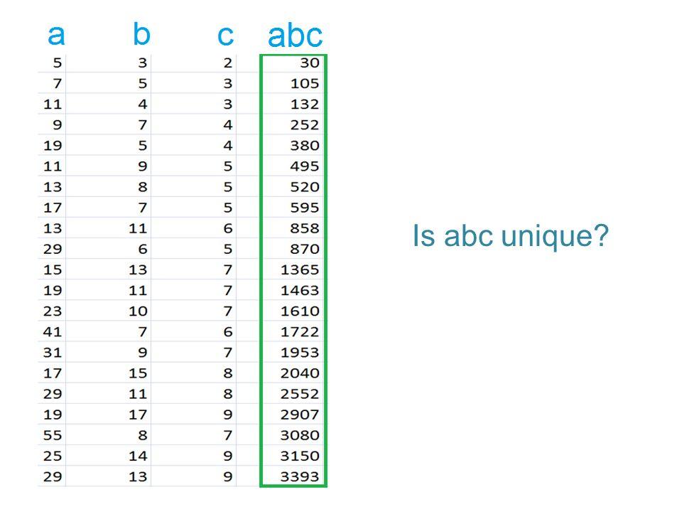 Is abc unique?