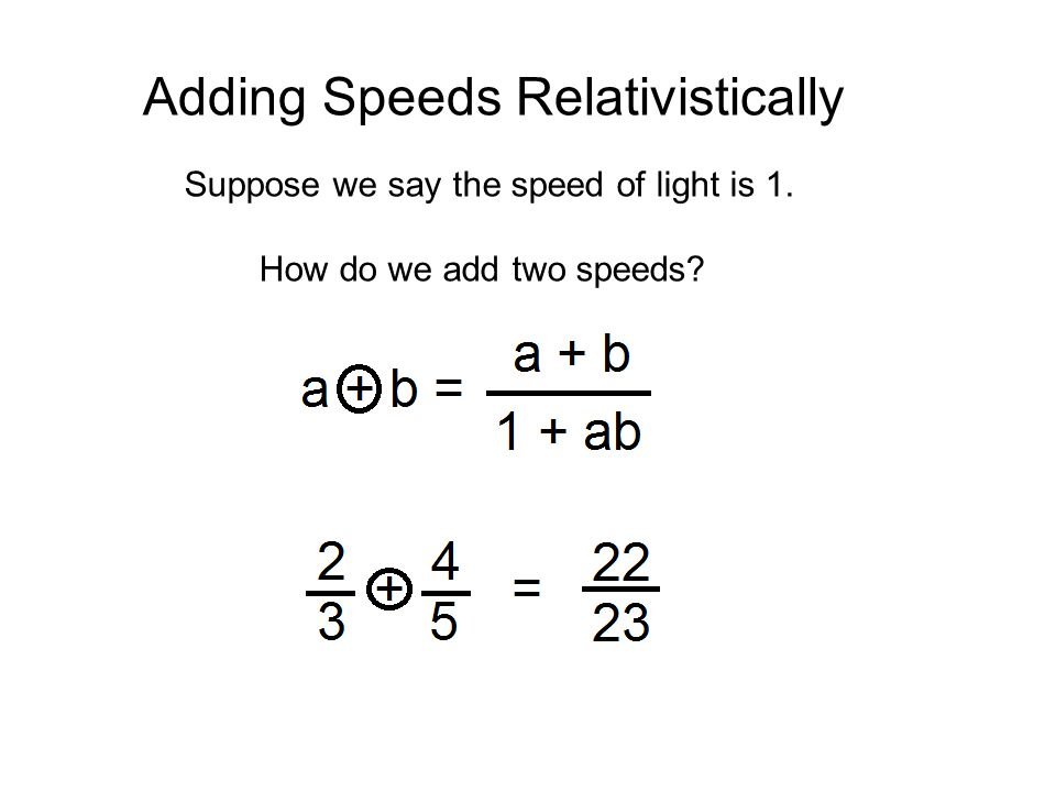 Adding Speeds Relativistically Suppose we say the speed of light is 1. How do we add two speeds?