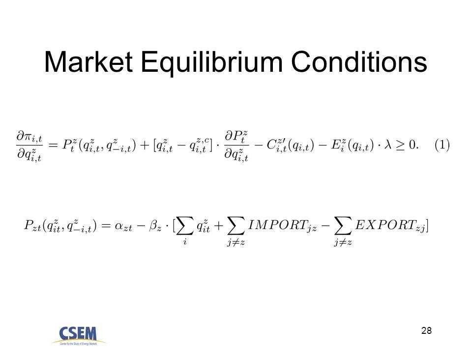 28 Market Equilibrium Conditions
