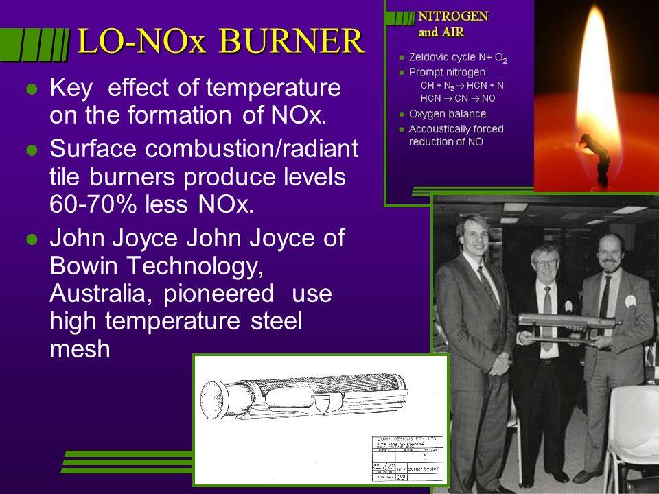 LO-NOx BURNER l Key effect of temperature on the formation of NOx. l Surface combustion/radiant tile burners produce levels 60-70% less NOx. l John Jo