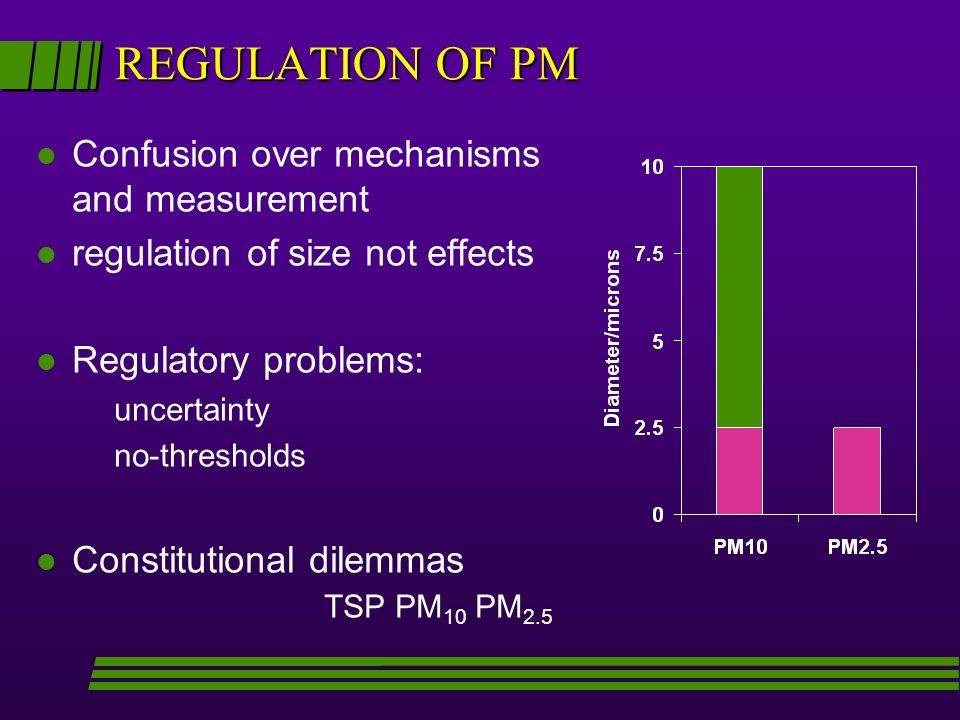 REGULATION OF PM l Confusion over mechanisms and measurement l regulation of size not effects l Regulatory problems: uncertainty no-thresholds l Constitutional dilemmas TSP PM 10 PM 2.5