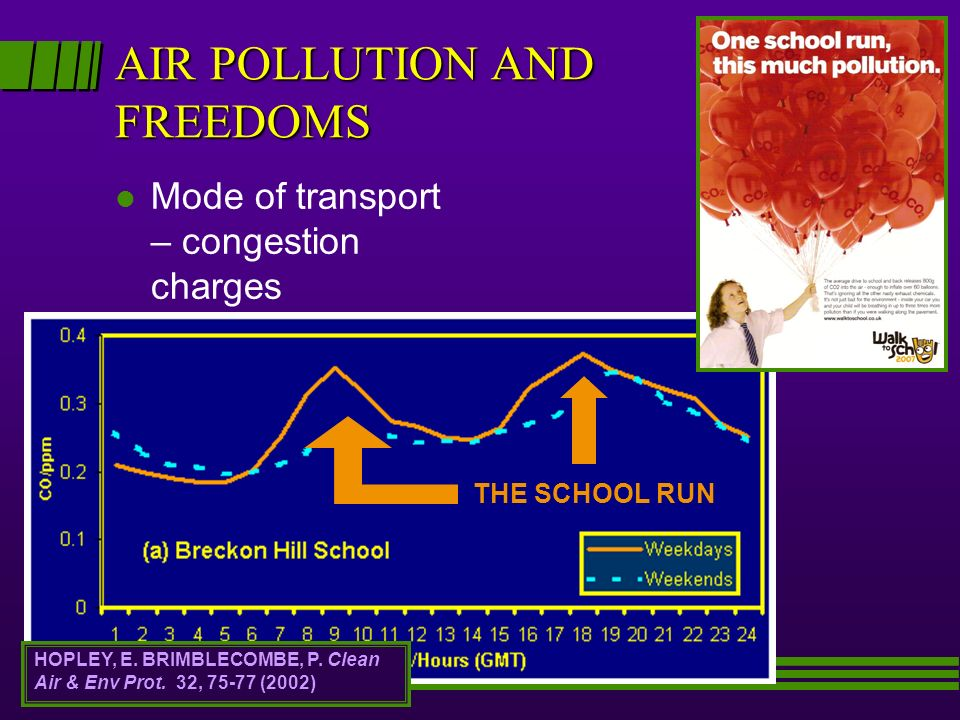 AIR POLLUTION AND FREEDOMS l Mode of transport – congestion charges l Regulation of indoor spaces and furnishings l Bonfires in gardens HOPLEY, E.