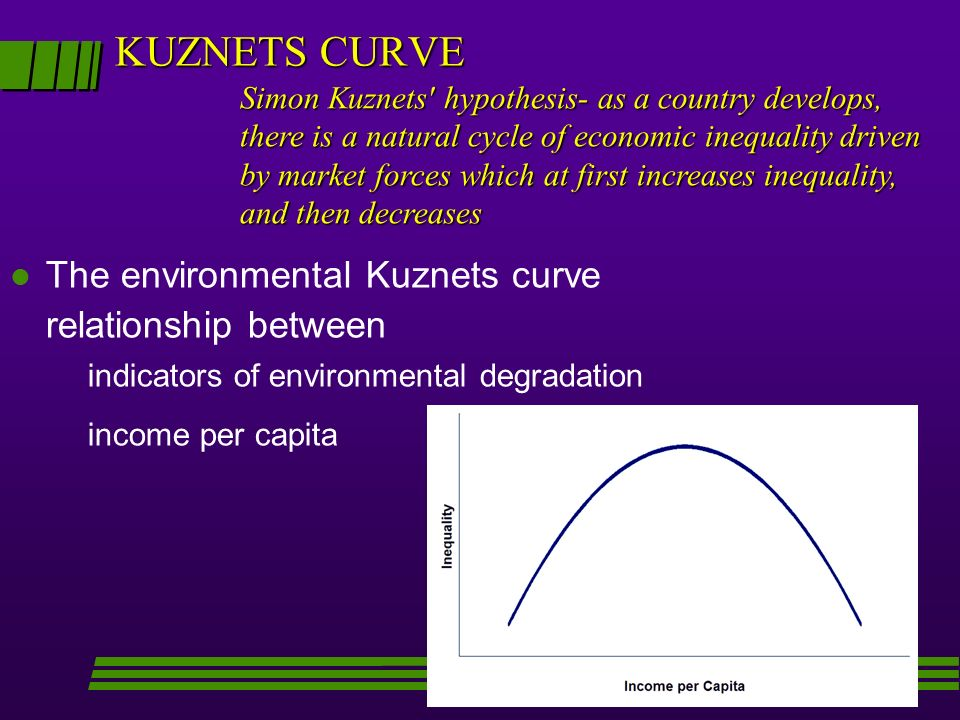 KUZNETS CURVE l The environmental Kuznets curve relationship between indicators of environmental degradation income per capita Simon Kuznets hypothesis- as a country develops, there is a natural cycle of economic inequality driven by market forces which at first increases inequality, and then decreases