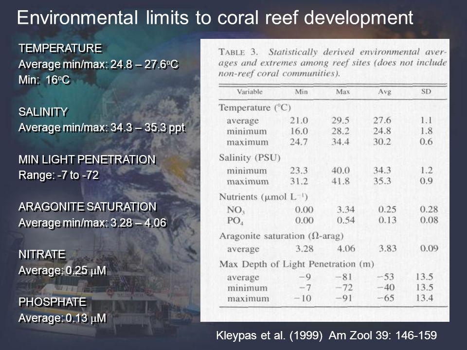 Environmental limits to coral reef development Kleypas et al. (1999) Am Zool 39: 146-159 TEMPERATURE Average min/max: 24.8 – 27.6 o C Min: 16 o C SALI