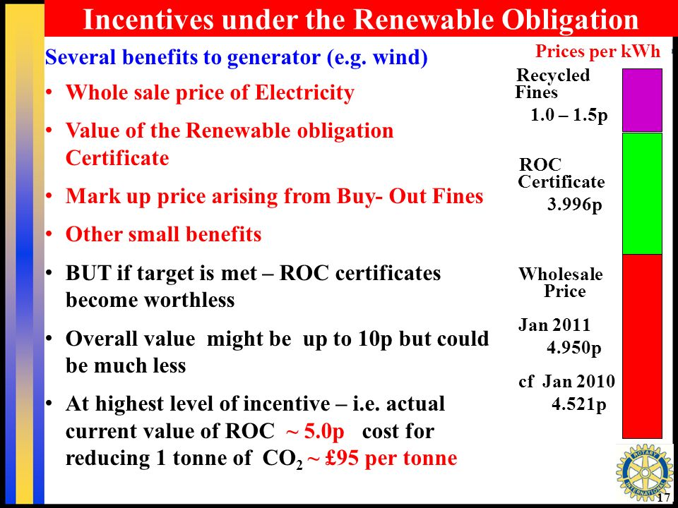 Wholesale Price Jan 2011 4.950p cf Jan 2010 4.521p 17 Incentives under the Renewable Obligation Several benefits to generator (e.g.