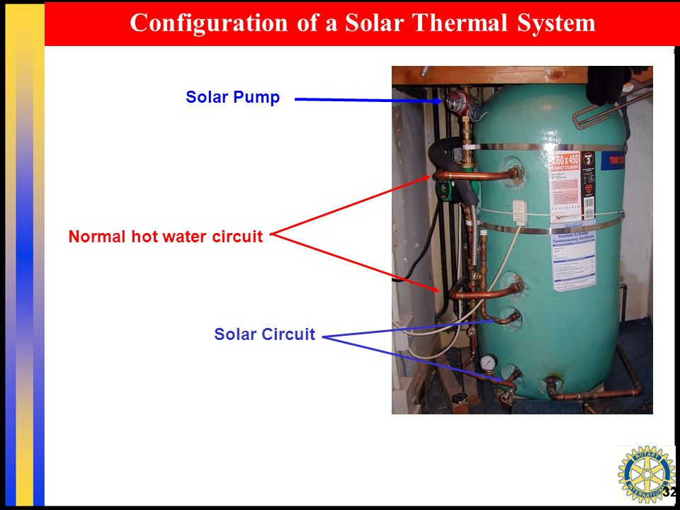 32 Normal hot water circuit Solar Circuit Solar Pump Configuration of a Solar Thermal System
