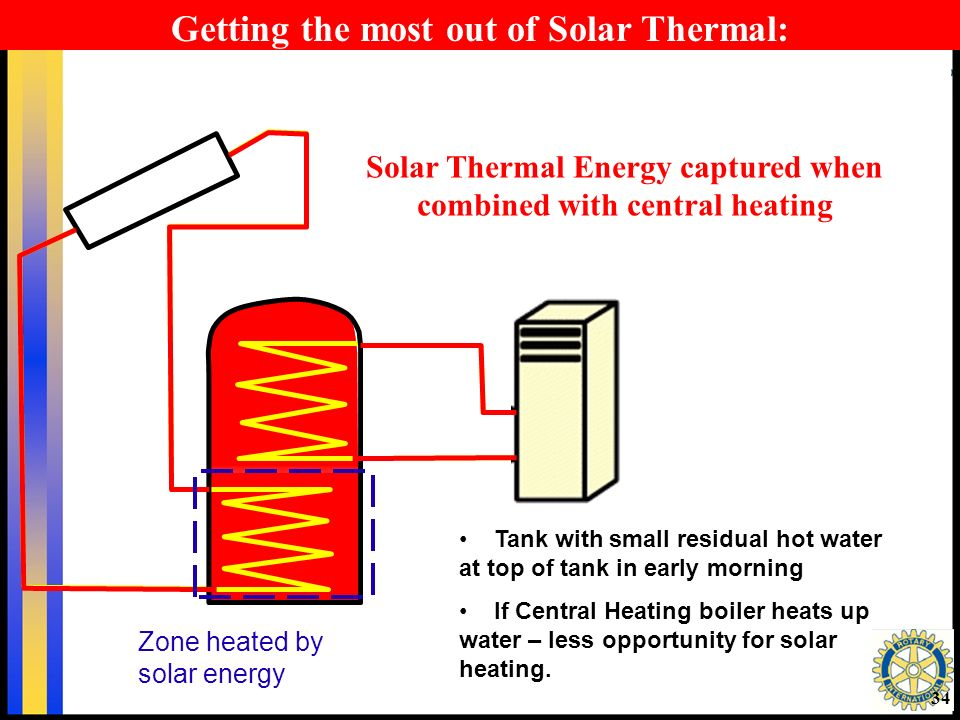 Getting the most out of Solar Thermal: Tank with small residual hot water at top of tank in early morning If Central Heating boiler heats up water – less opportunity for solar heating.