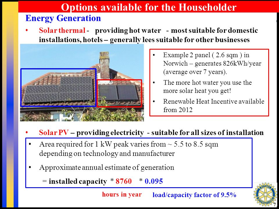 7 Options available for the Householder Energy Generation Solar thermal - providing hot water - most suitable for domestic installations, hotels – generally lees suitable for other businesses Solar PV – providing electricity - suitable for all sizes of installation Example 2 panel ( 2.6 sqm ) in Norwich – generates 826kWh/year (average over 7 years).