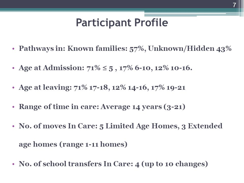 7 Participant Profile Pathways in: Known families: 57%, Unknown/Hidden 43% Age at Admission: 71% 5, 17% 6-10, 12% 10-16.