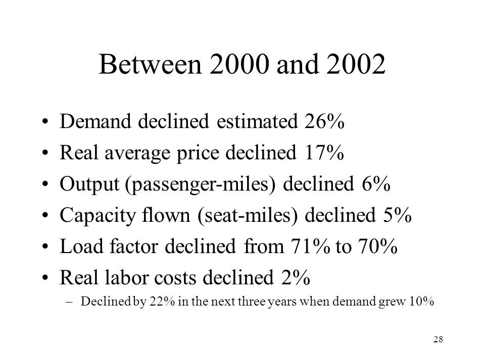 28 Between 2000 and 2002 Demand declined estimated 26% Real average price declined 17% Output (passenger-miles) declined 6% Capacity flown (seat-miles) declined 5% Load factor declined from 71% to 70% Real labor costs declined 2% –Declined by 22% in the next three years when demand grew 10%