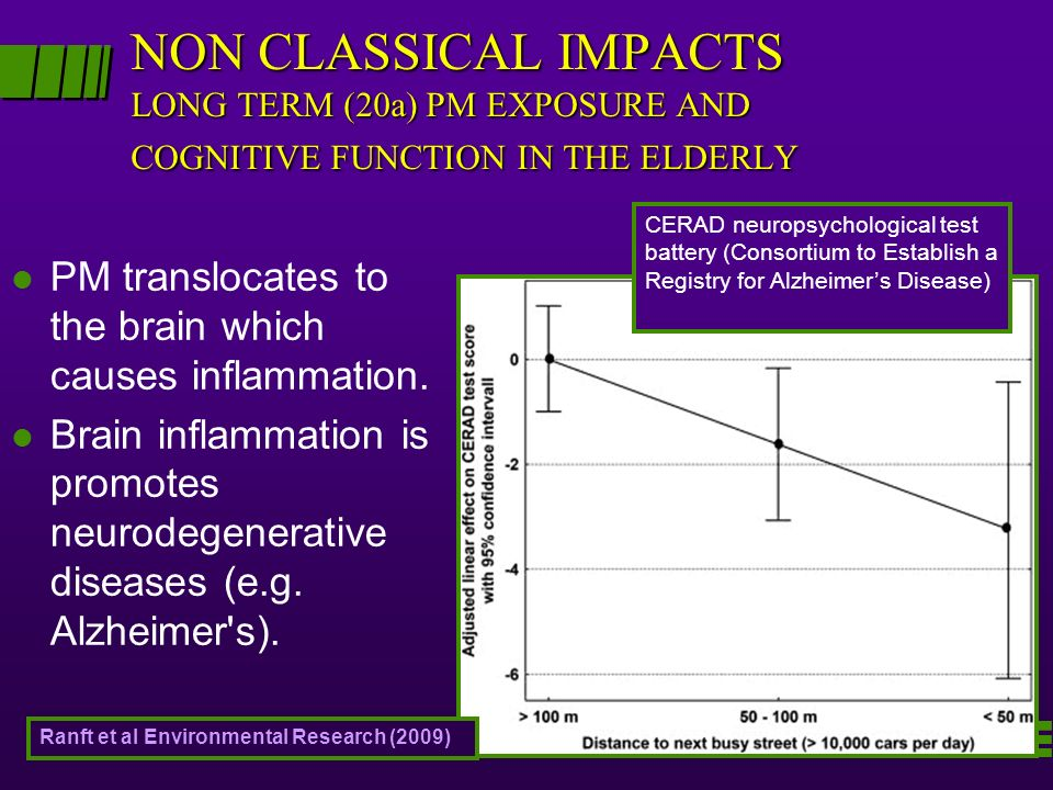 NON CLASSICAL IMPACTS LONG TERM (20a) PM EXPOSURE AND COGNITIVE FUNCTION IN THE ELDERLY Ranft et al Environmental Research (2009) l PM translocates to